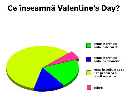 poze Valentine's Day