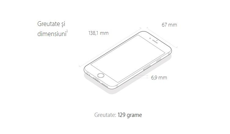 iPhone 6 dimensiuni si greutate